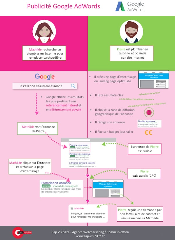 infographie-publicite-en-ligne