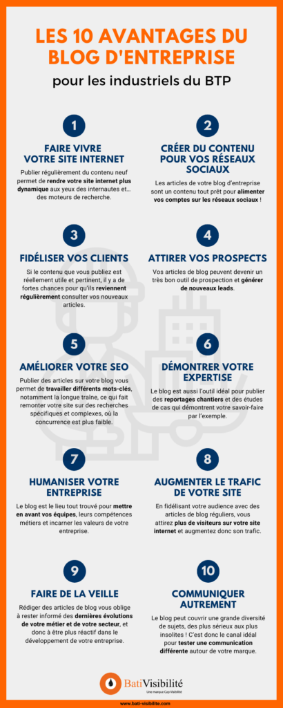 infographie-blog-entreprise-btp