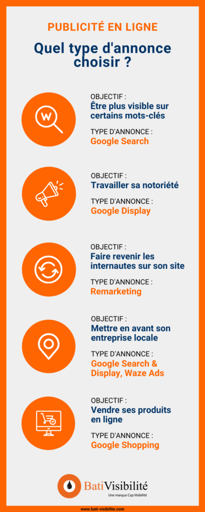infographie-publicite-en-ligne-btp