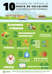 Infographie_ECIMA_10_Raisons_Isoler_Ouate_Cellulose